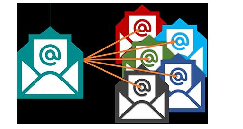 E-mailing personalisé